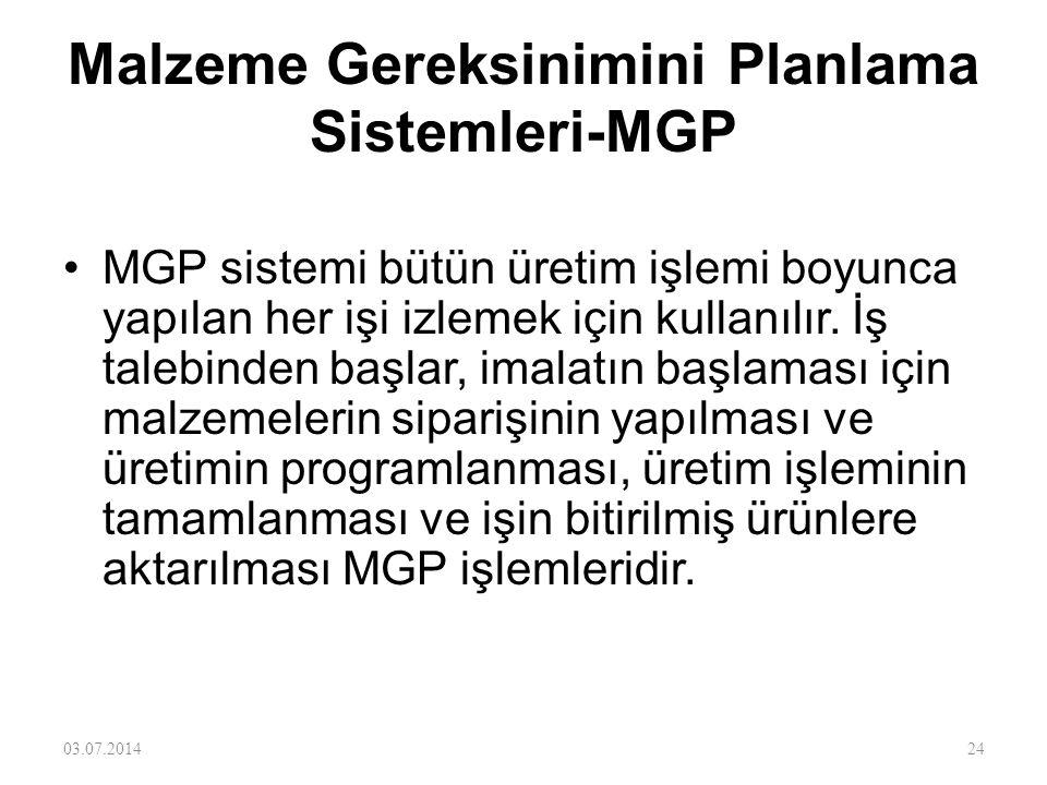 Malzeme Gereksinimini Planlama Sistemleri-MGP