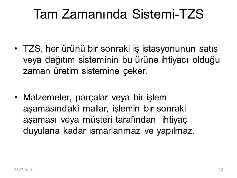 Tam Zamanında Sistemi-TZS