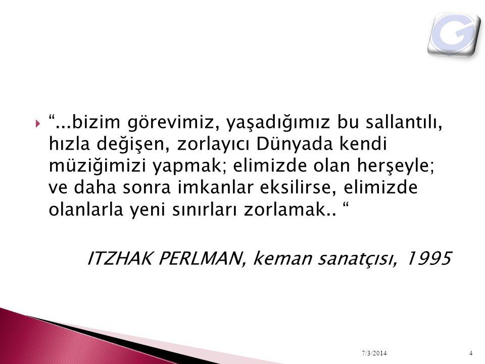 ITZHAK PERLMAN, keman sanatçısı, 1995