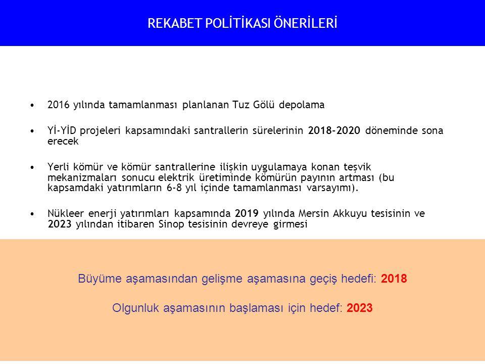 REKABET POLİTİKASI ÖNERİLERİ