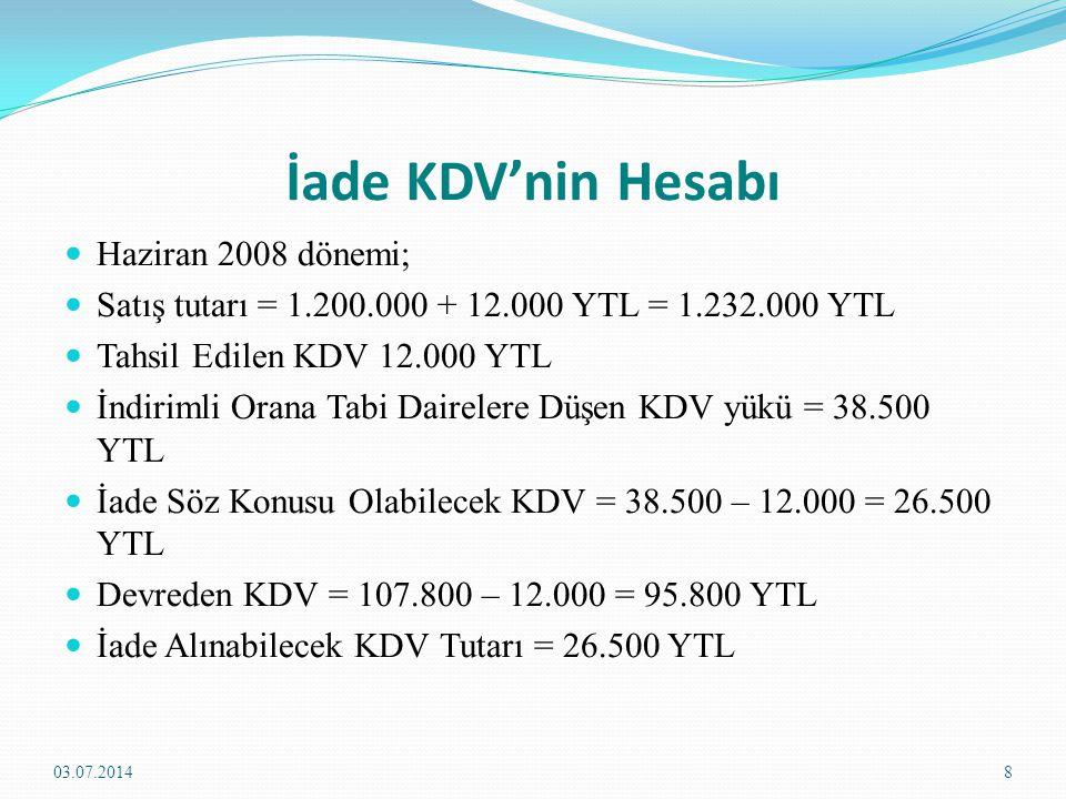 İade KDV'nin Hesabı Haziran 2008 dönemi;