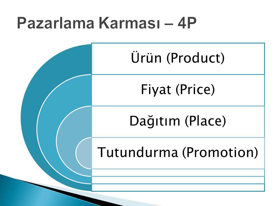 Tutundurma (Promotion)