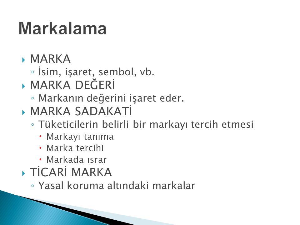 Markalama MARKA MARKA DEĞERİ MARKA SADAKATİ TİCARİ MARKA