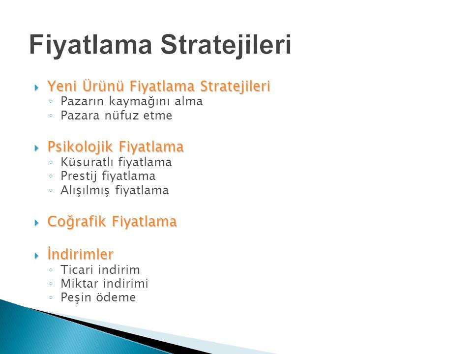Fiyatlama Stratejileri