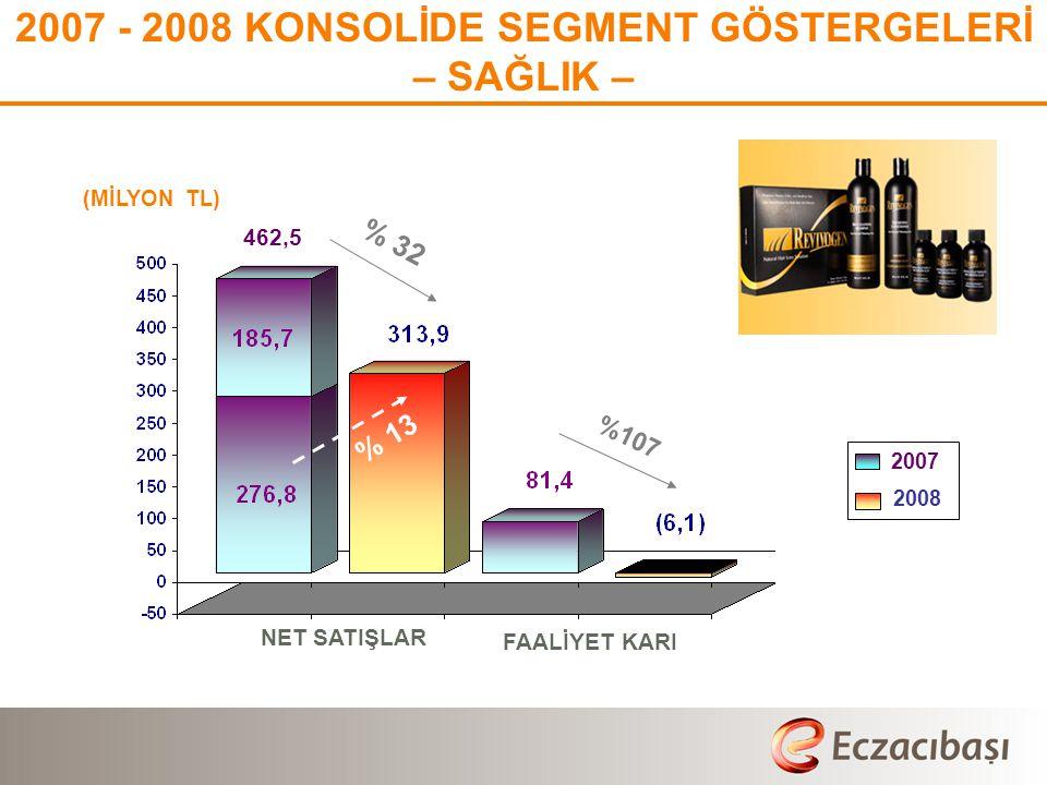2007 - 2008 KONSOLİDE SEGMENT GÖSTERGELERİ – SAĞLIK –