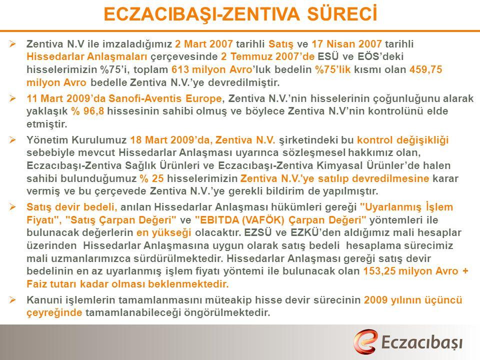 ECZACIBAŞI-ZENTIVA SÜRECİ
