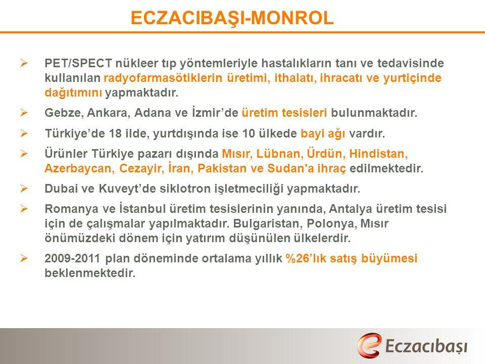 ECZACIBAŞI-MONROL