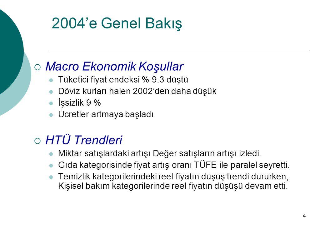 2004'e Genel Bakış Macro Ekonomik Koşullar HTÜ Trendleri