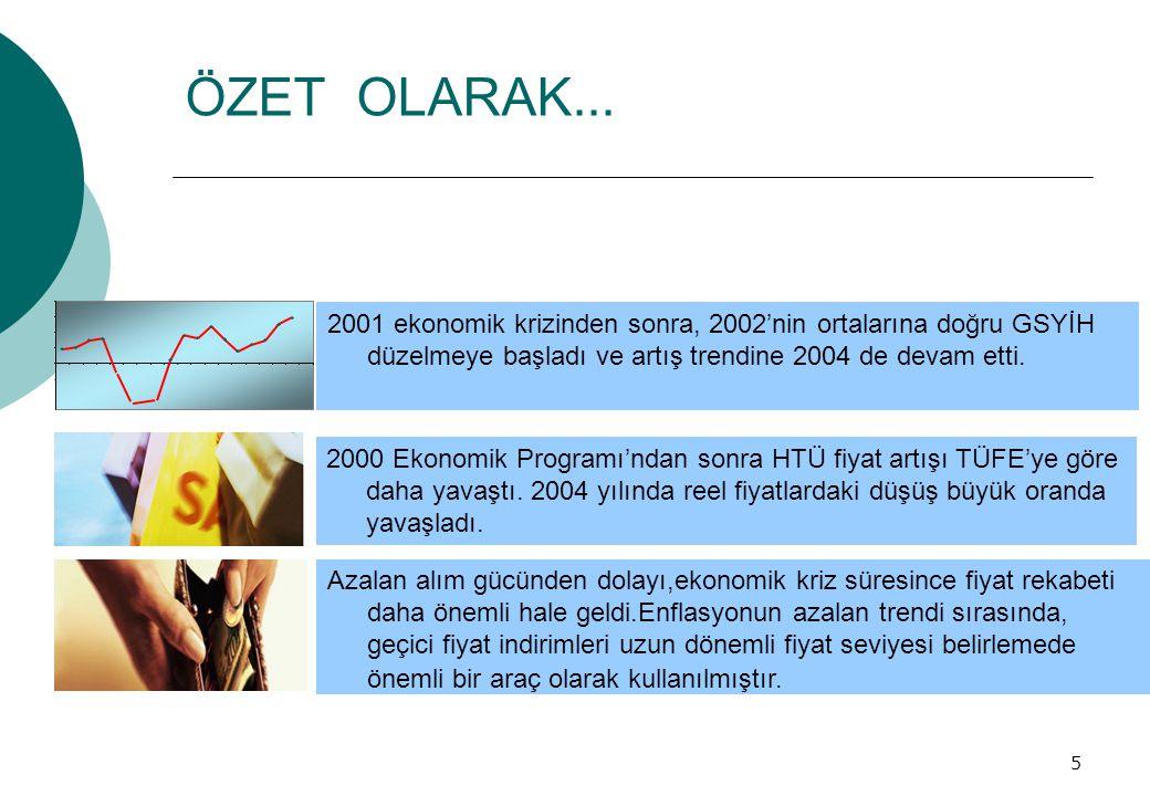 ÖZET OLARAK... 2001 ekonomik krizinden sonra, 2002'nin ortalarına doğru GSYİH düzelmeye başladı ve artış trendine 2004 de devam etti.