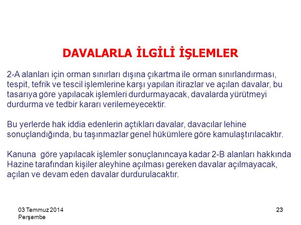 DAVALARLA İLGİLİ İŞLEMLER