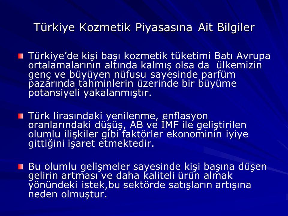 Türkiye Kozmetik Piyasasına Ait Bilgiler