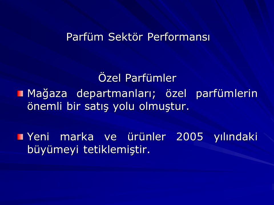 Parfüm Sektör Performansı