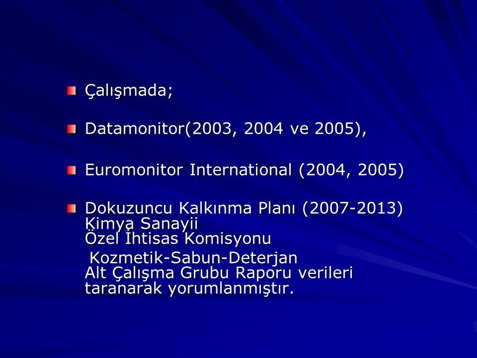 Çalışmada; Datamonitor(2003, 2004 ve 2005), Euromonitor International (2004, 2005)