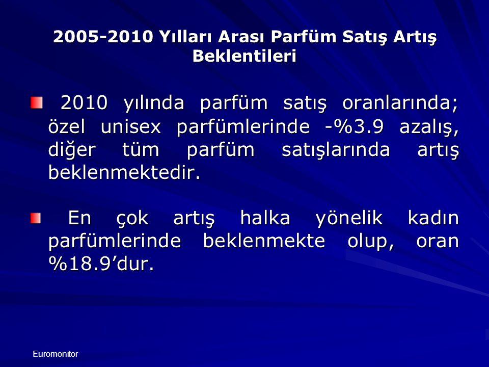 2005-2010 Yılları Arası Parfüm Satış Artış Beklentileri