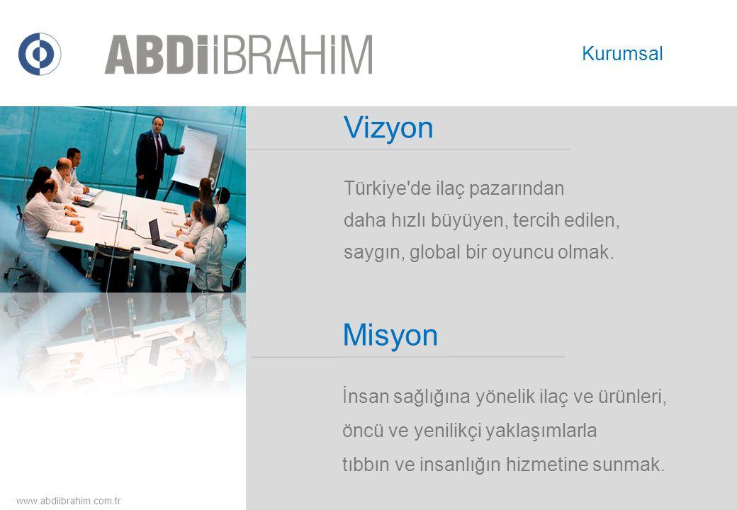 Vizyon Misyon Kurumsal Türkiye de ilaç pazarından