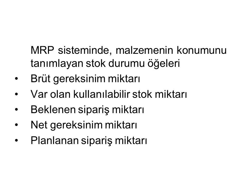 MRP sisteminde, malzemenin konumunu tanımlayan stok durumu öğeleri