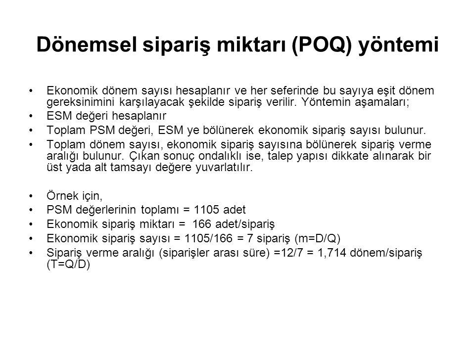 Dönemsel sipariş miktarı (POQ) yöntemi