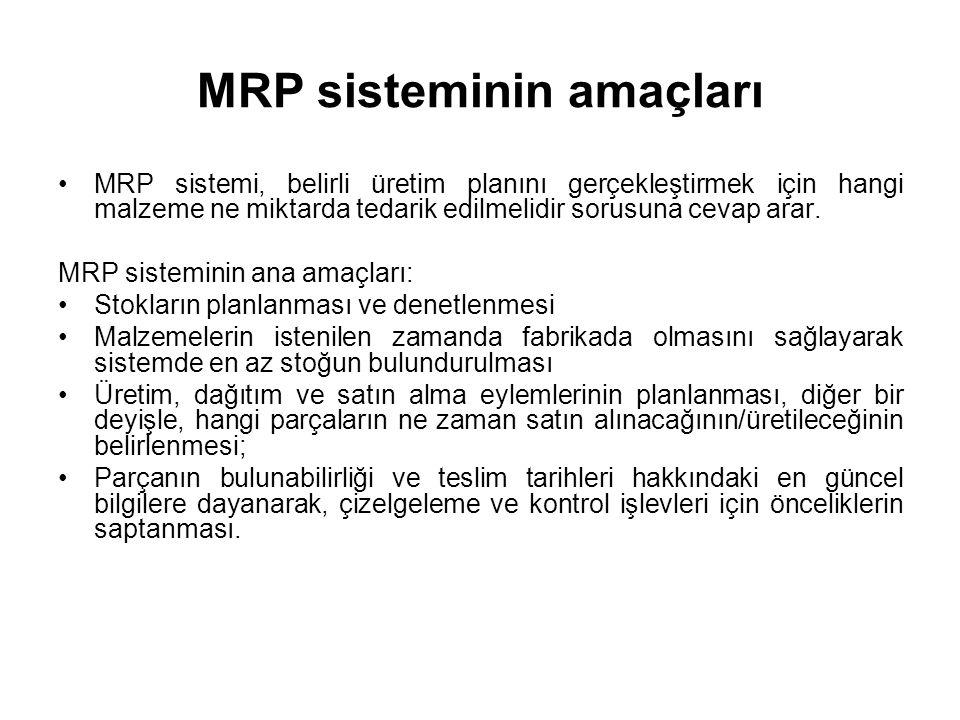 MRP sisteminin amaçları