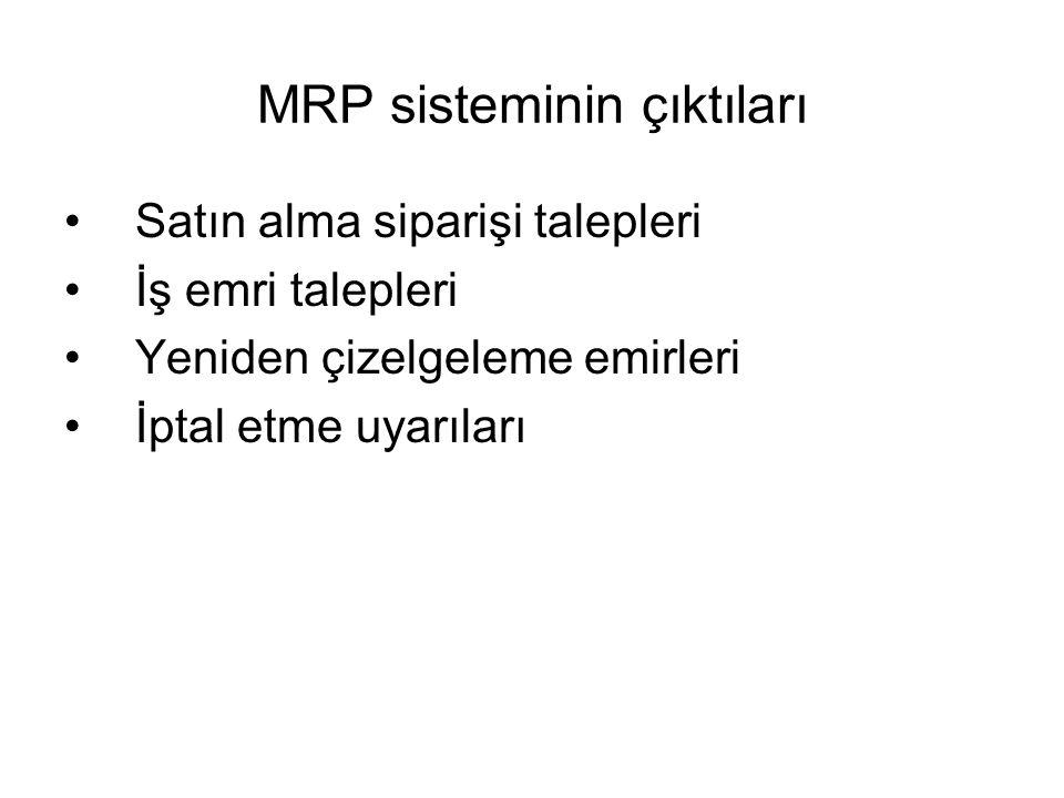 MRP sisteminin çıktıları