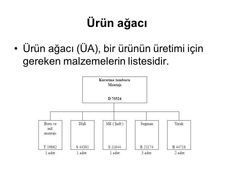 Ürün ağacı Ürün ağacı (ÜA), bir ürünün üretimi için gereken malzemelerin listesidir. Kurutma tamburu.