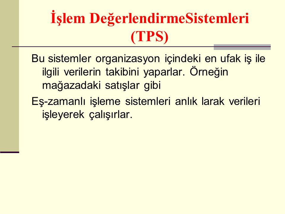 İşlem DeğerlendirmeSistemleri (TPS)