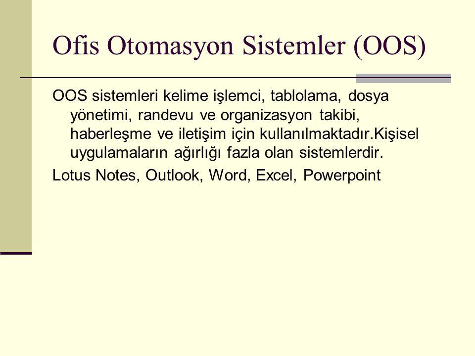 Ofis Otomasyon Sistemler (OOS)