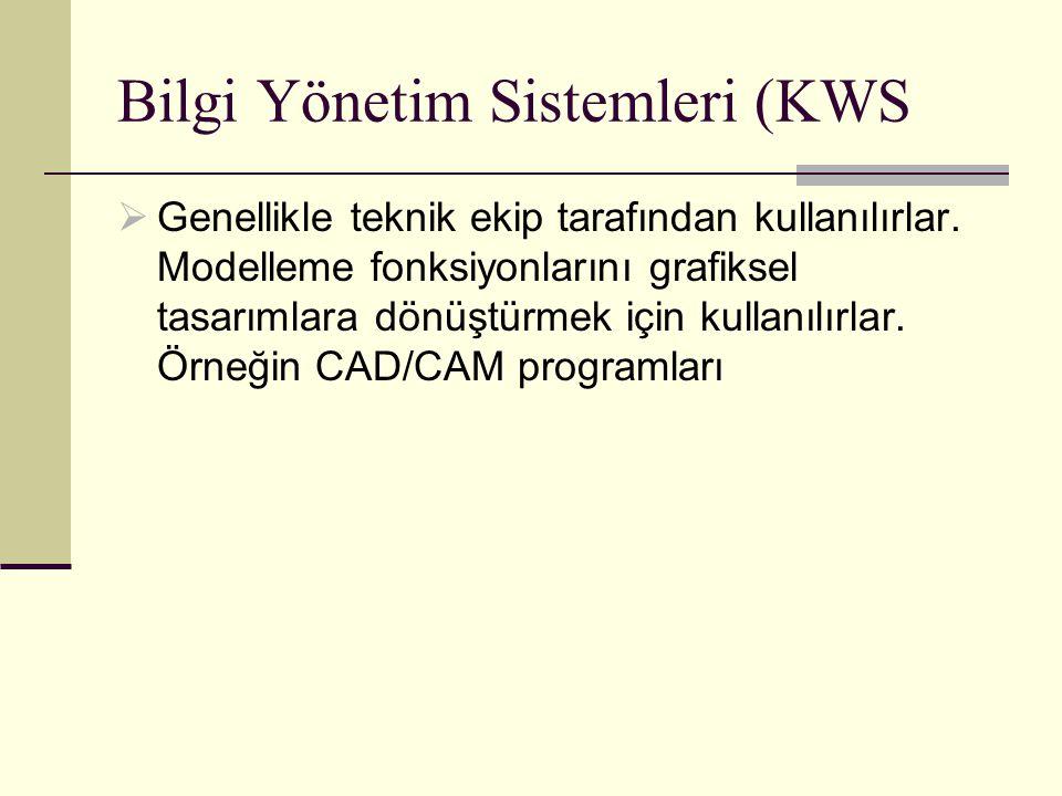 Bilgi Yönetim Sistemleri (KWS