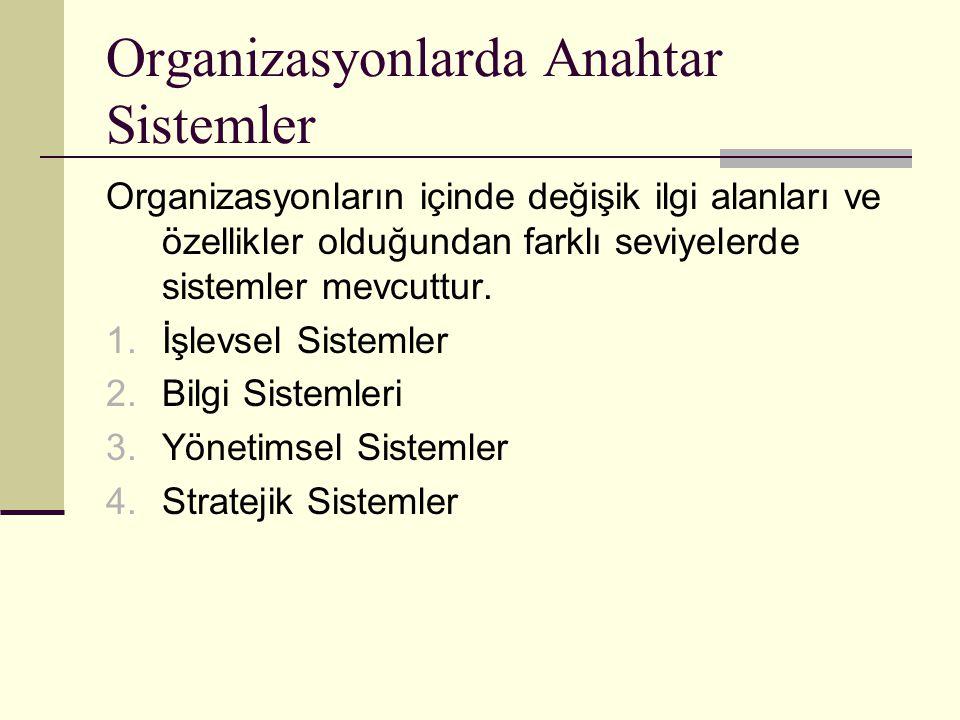 Organizasyonlarda Anahtar Sistemler
