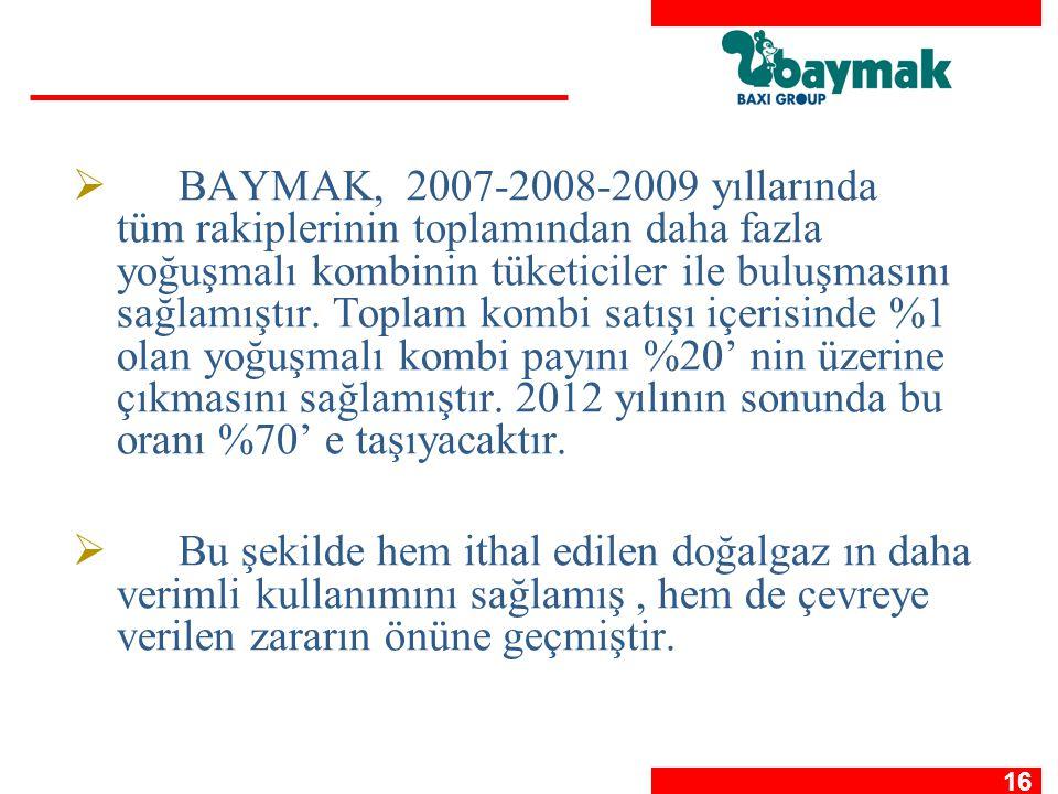 BAYMAK, 2007-2008-2009 yıllarında tüm rakiplerinin toplamından daha fazla yoğuşmalı kombinin tüketiciler ile buluşmasını sağlamıştır. Toplam kombi satışı içerisinde %1 olan yoğuşmalı kombi payını %20' nin üzerine çıkmasını sağlamıştır. 2012 yılının sonunda bu oranı %70' e taşıyacaktır.