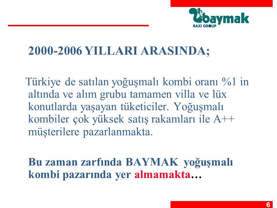 2000-2006 YILLARI ARASINDA;