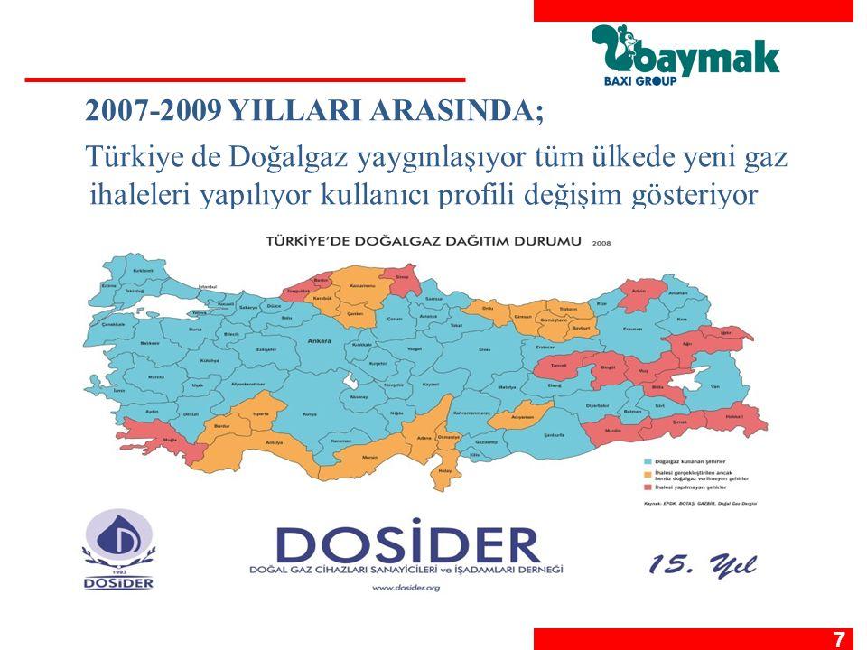 2007-2009 YILLARI ARASINDA; Türkiye de Doğalgaz yaygınlaşıyor tüm ülkede yeni gaz ihaleleri yapılıyor kullanıcı profili değişim gösteriyor.