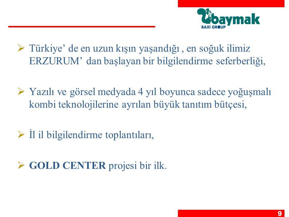 Türkiye' de en uzun kışın yaşandığı , en soğuk ilimiz ERZURUM' dan başlayan bir bilgilendirme seferberliği,