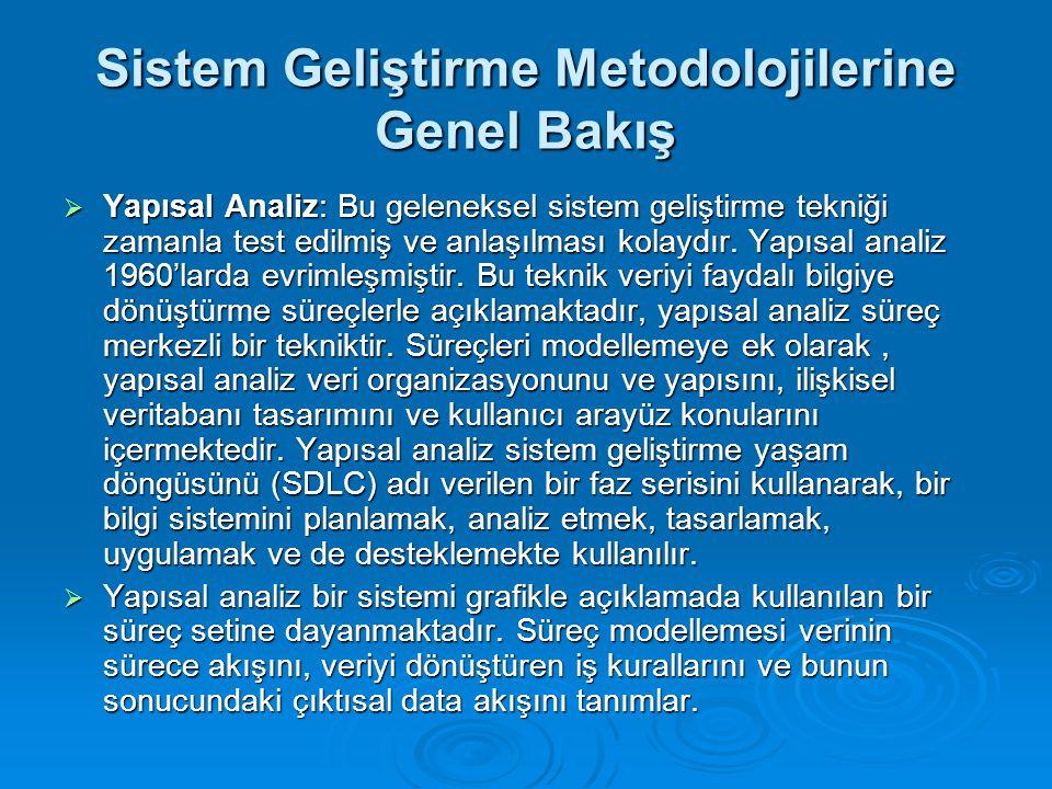 Sistem Geliştirme Metodolojilerine Genel Bakış