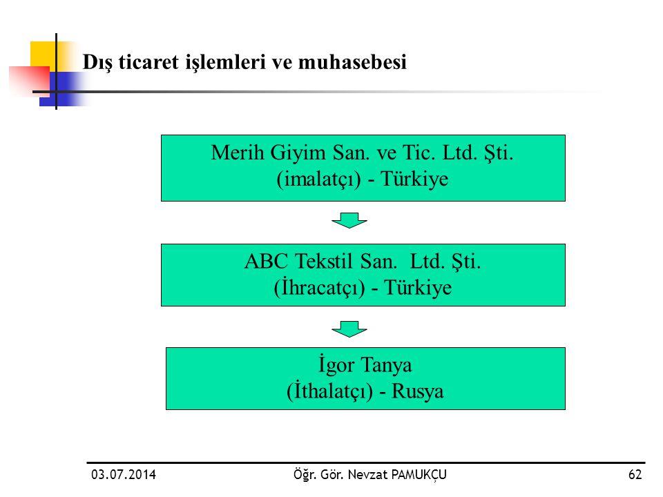 Merih Giyim San. ve Tic. Ltd. Şti. (imalatçı) - Türkiye