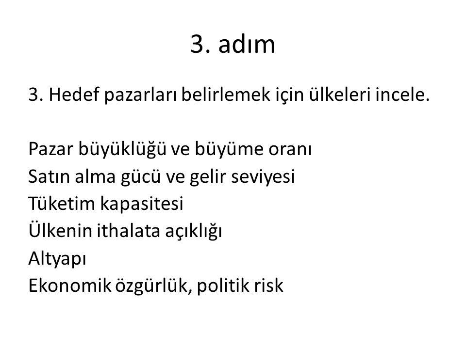 3. adım