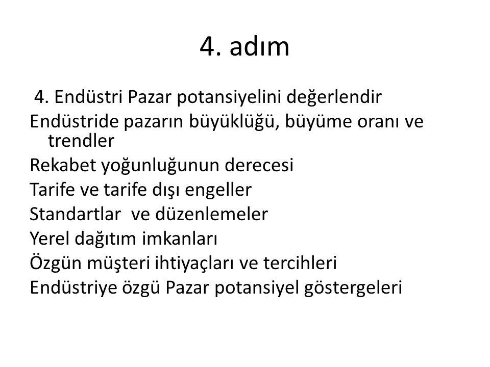 4. adım
