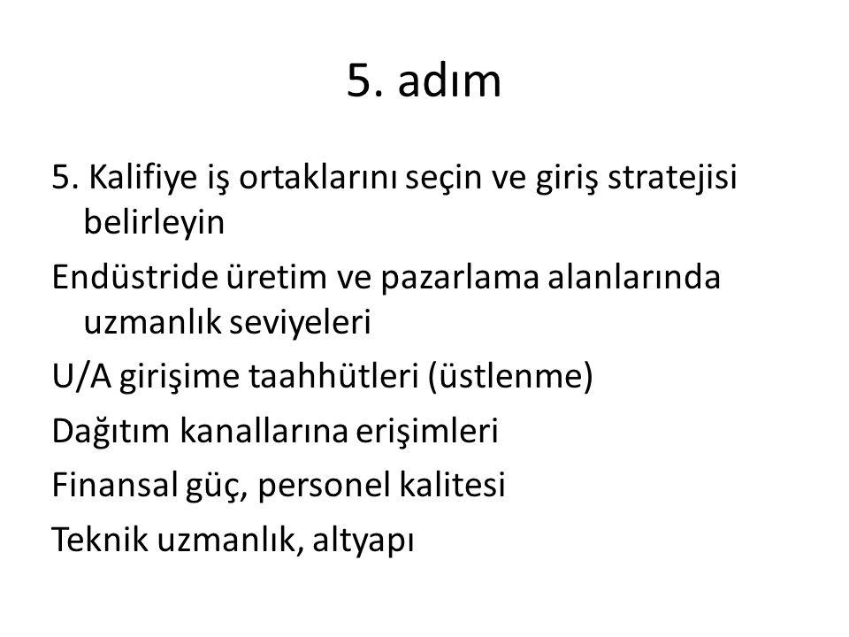 5. adım