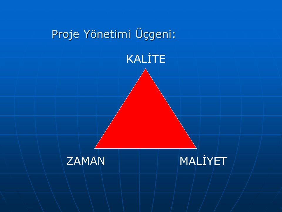 Proje Yönetimi Üçgeni:
