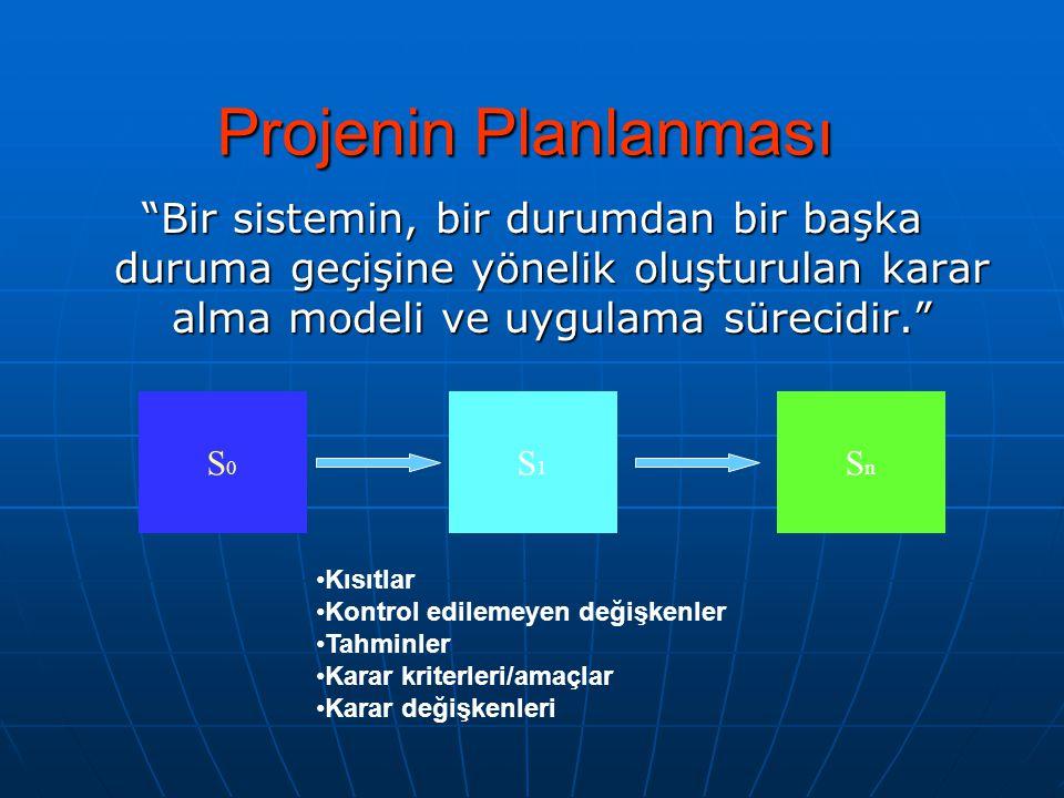 Projenin Planlanması Bir sistemin, bir durumdan bir başka duruma geçişine yönelik oluşturulan karar alma modeli ve uygulama sürecidir.