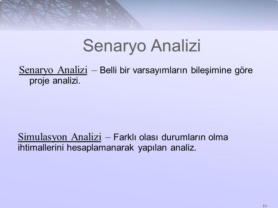 Senaryo Analizi Senaryo Analizi – Belli bir varsayımların bileşimine göre proje analizi.