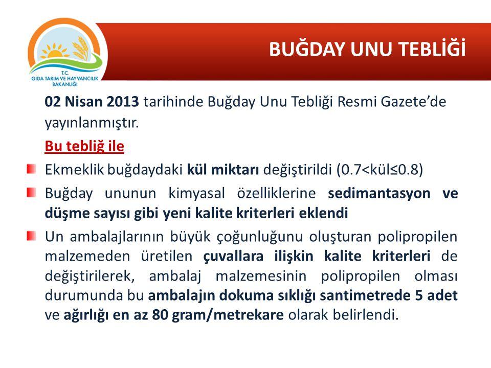 BUĞDAY UNU TEBLİĞİ 02 Nisan 2013 tarihinde Buğday Unu Tebliği Resmi Gazete'de yayınlanmıştır. Bu tebliğ ile.