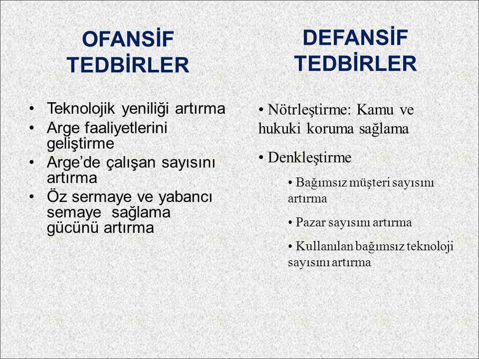 OFANSİF TEDBİRLER DEFANSİF TEDBİRLER