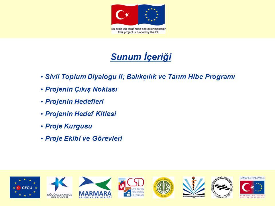 Sunum İçeriği Sivil Toplum Diyalogu II; Balıkçılık ve Tarım Hibe Programı. Projenin Çıkış Noktası.