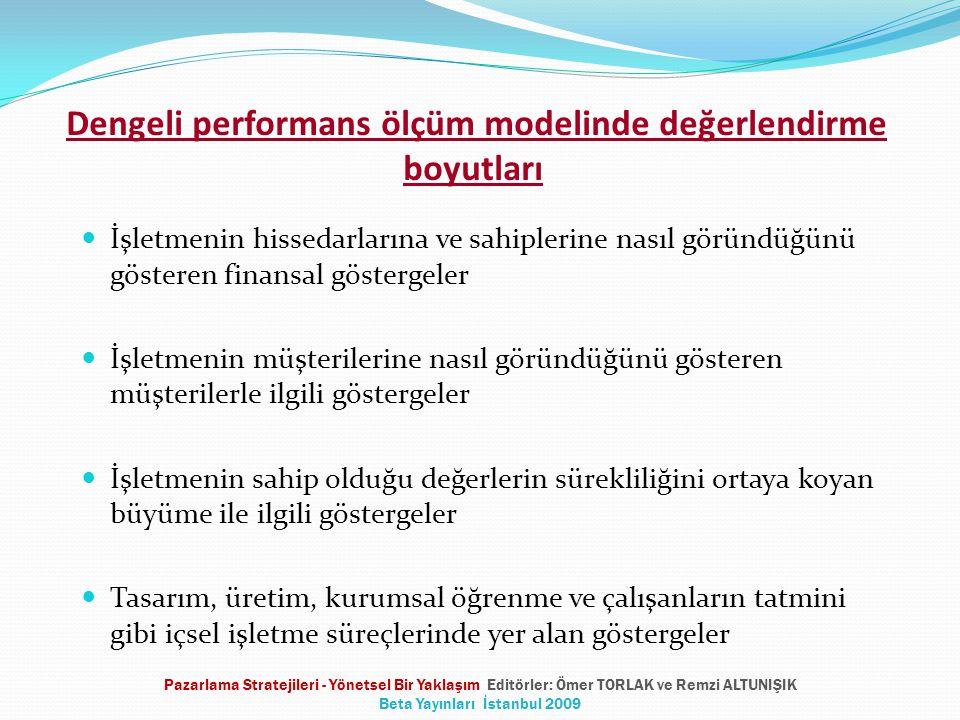 Dengeli performans ölçüm modelinde değerlendirme boyutları