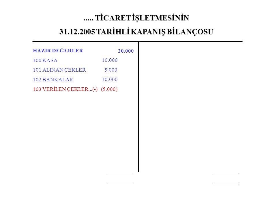 31.12.2005 TARİHLİ KAPANIŞ BİLANÇOSU