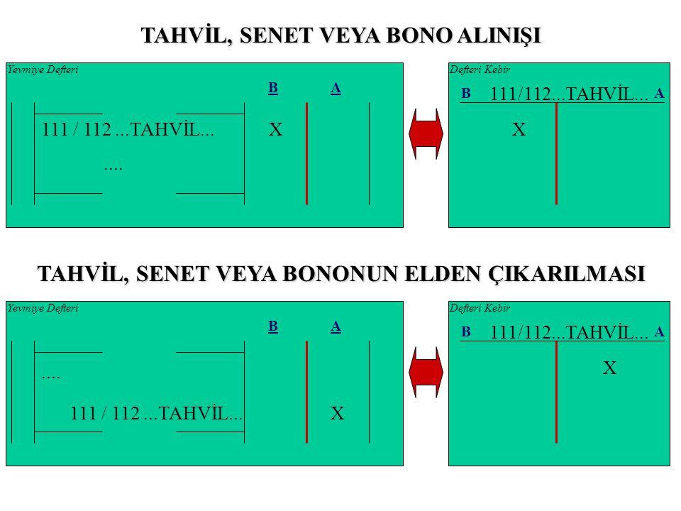 TAHVİL, SENET VEYA BONO ALINIŞI