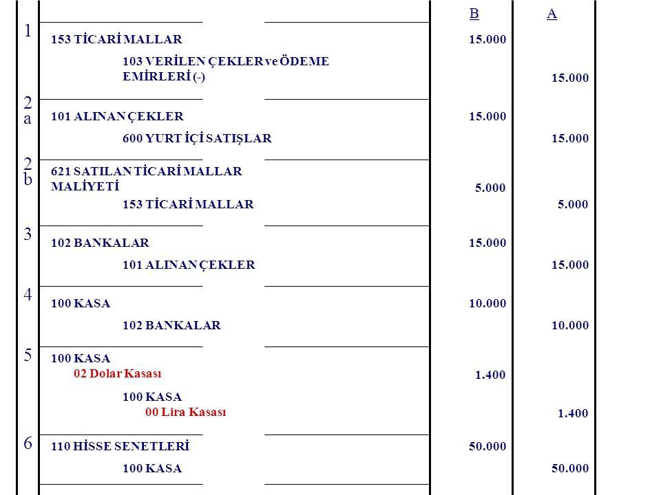 B A. 1. 153 TİCARİ MALLAR. 15.000. 103 VERİLEN ÇEKLER ve ÖDEME EMİRLERİ (-) 15.000. 2a. 101 ALINAN ÇEKLER.