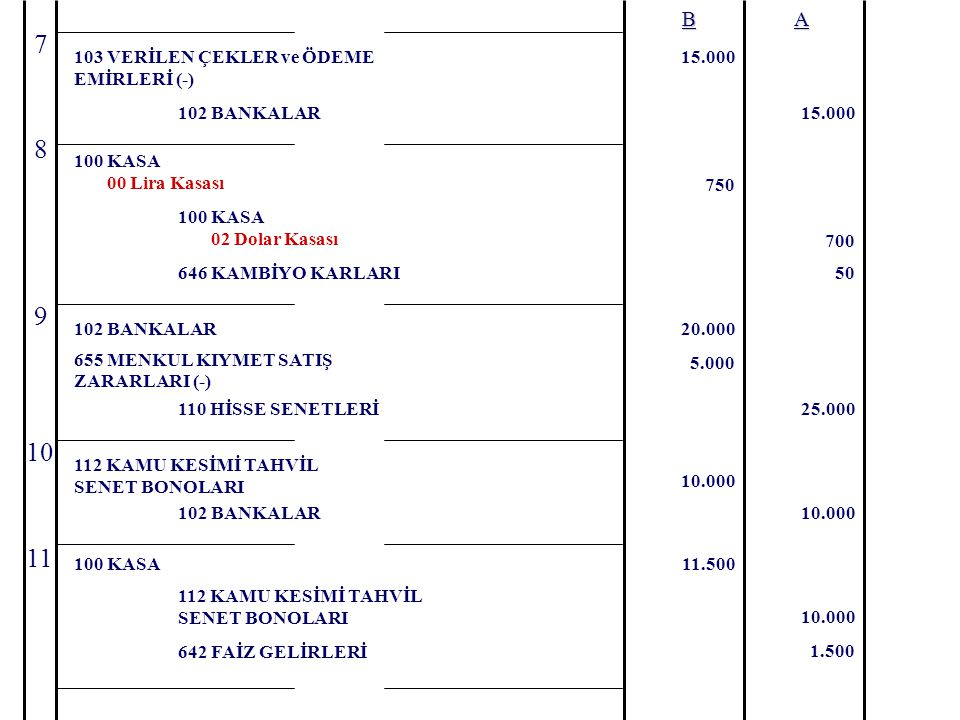 7 8 9 10 11 B A 103 VERİLEN ÇEKLER ve ÖDEME EMİRLERİ (-) 15.000