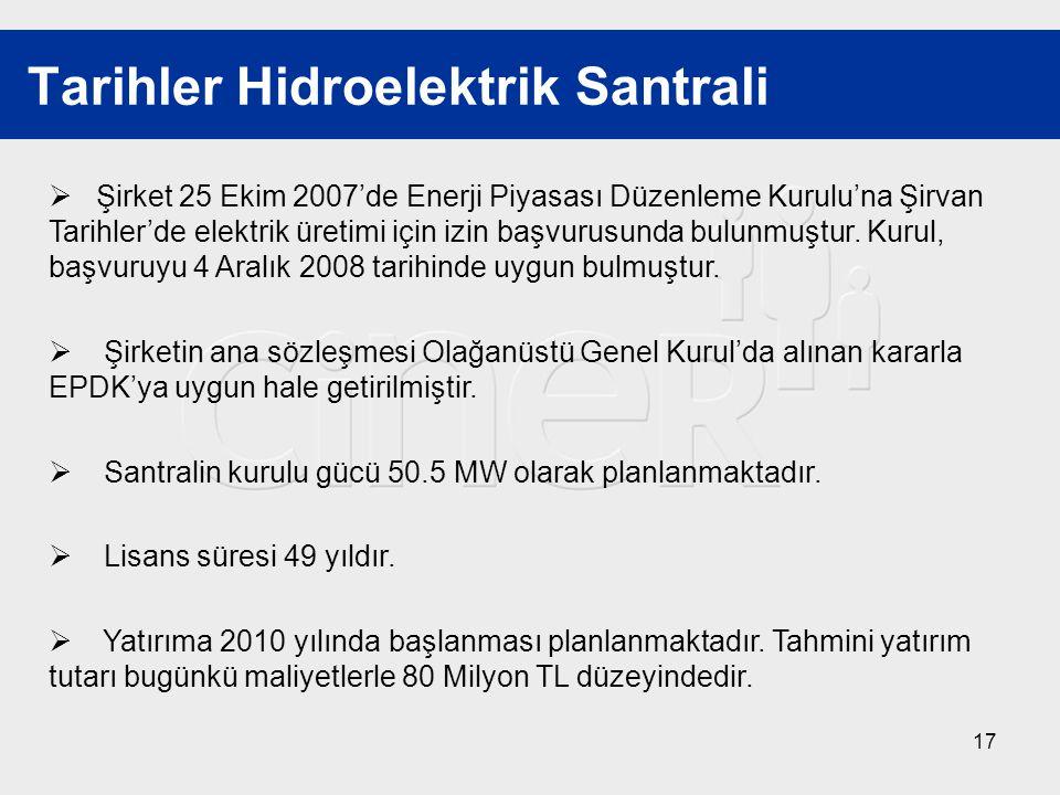 Tarihler Hidroelektrik Santrali