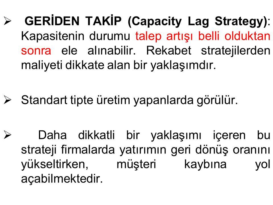 GERİDEN TAKİP (Capacity Lag Strategy): Kapasitenin durumu talep artışı belli olduktan sonra ele alınabilir. Rekabet stratejilerden maliyeti dikkate alan bir yaklaşımdır.